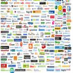 Интересные истории возникновения брендов, ныне известных всему миру