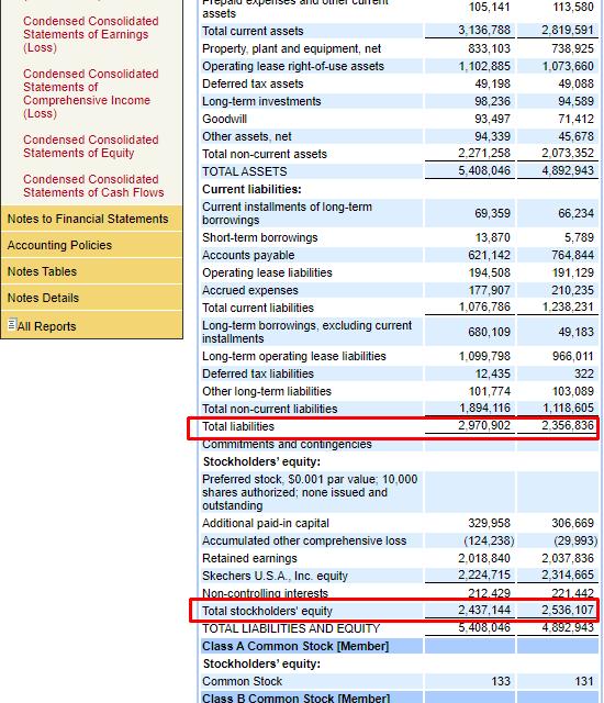 значения Total Liabilities и Total Equity в балансовом отчёте на SEC