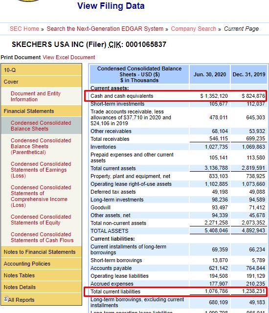 Находим данные для расчёта Cash asset ratio в балансовом отчёте на SEC