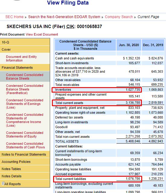 Расчёт Quick Ratio в балансовом отчёте на SEC