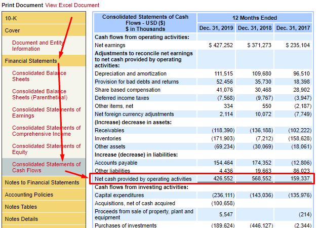 Операционный денежный поток, 10-K на SEC
