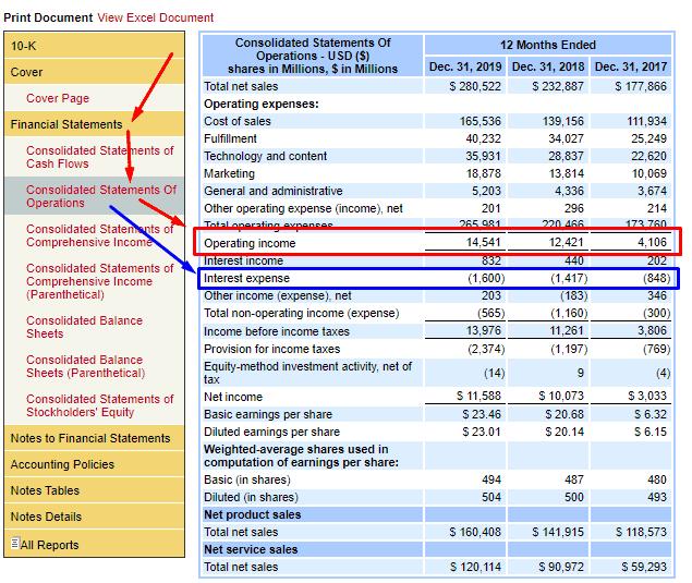 Операционная прибыль и выплаты по процентам, 10-K на SEC