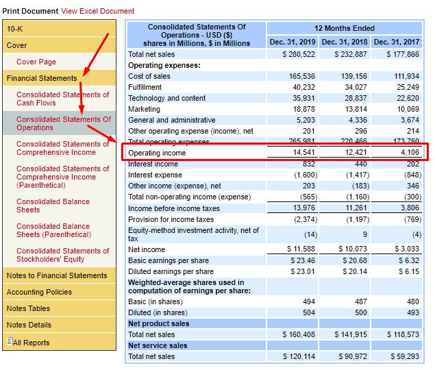 Сумма операционной прибыли компании на портале SEC, 10-K