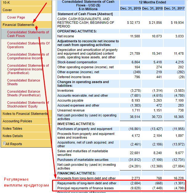 Размер долговых выплат по годам, 10-K на SEC