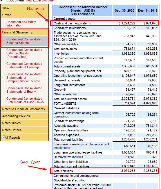 Значение общего долга и наличности по балансу на портале SEC