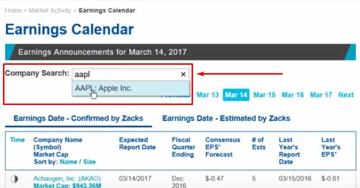 Как посмотреть дату публикации отчетности конкретной компании на сайте Nasdaq