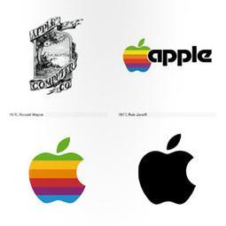 Картинка к статье с историей компании Apple от создания до наших дней на сайте Международной Академии Инвестиций
