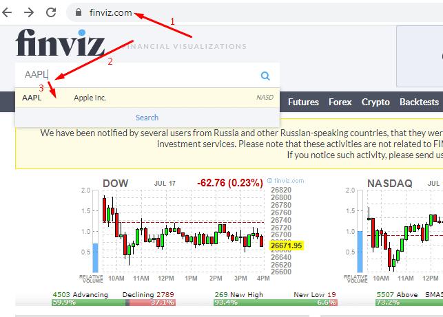 Обзор сайта Finfiz